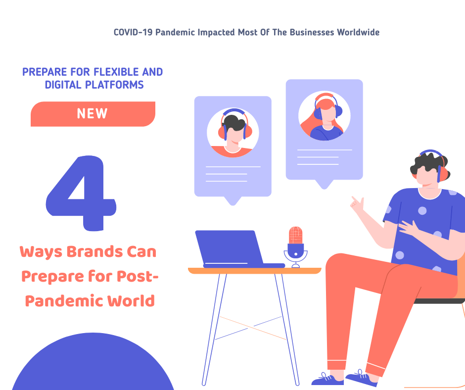 Ways Brands Can Prepare for Post-Pandemic World with Online Marketing
