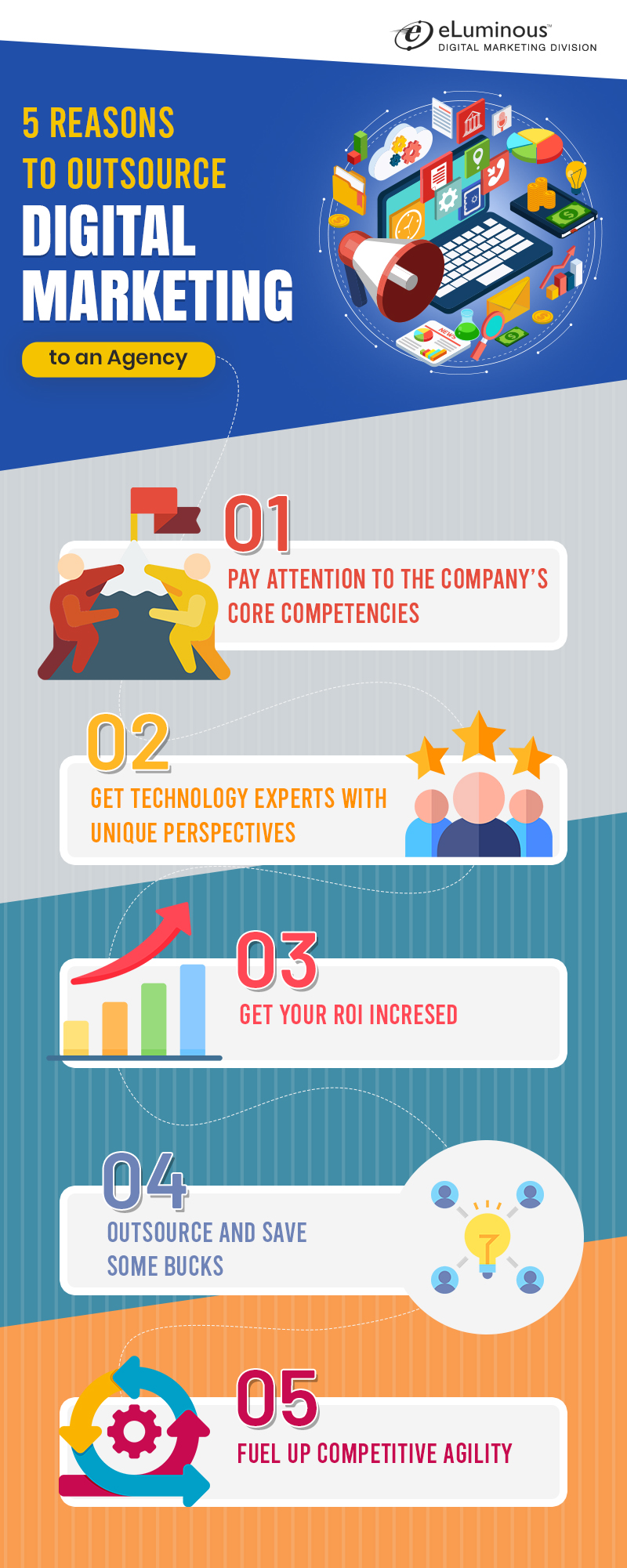 Outsource Your Digital Marketing to Agency